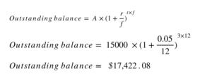 Student Loans Outstanding Balance